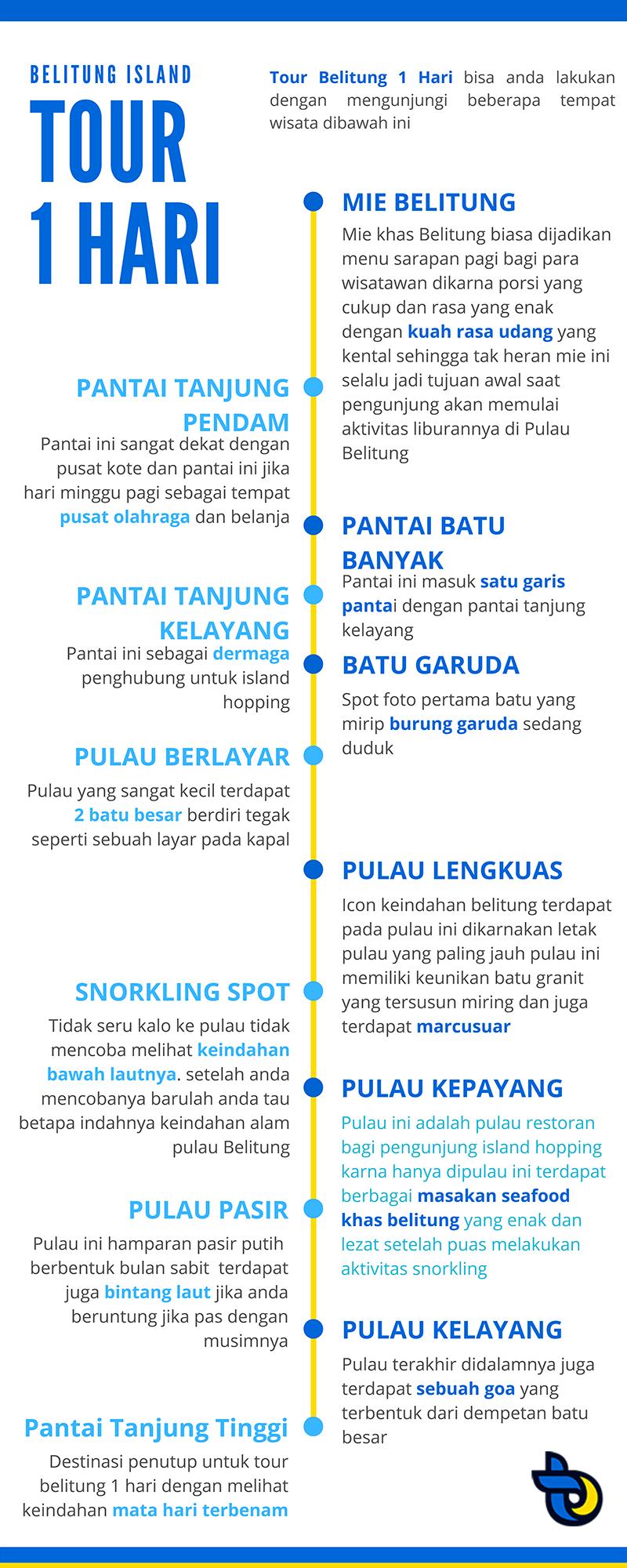 Paket Tour Belitung 1 Hari